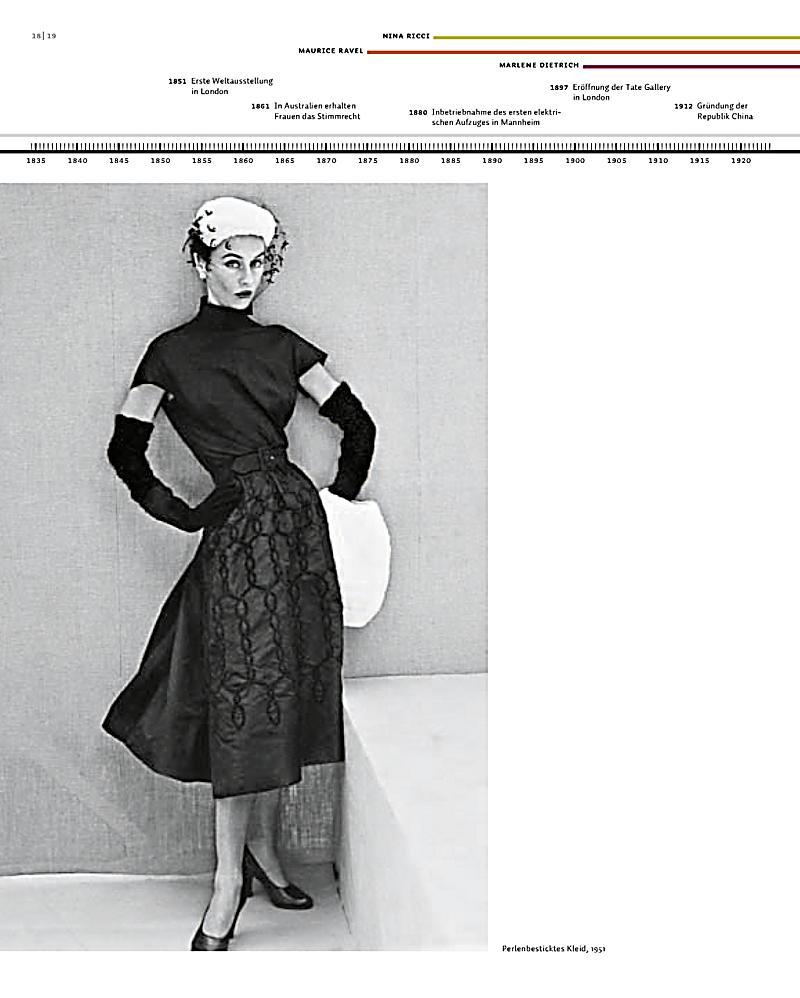 Wie man ein Modedesigner Ebook wird