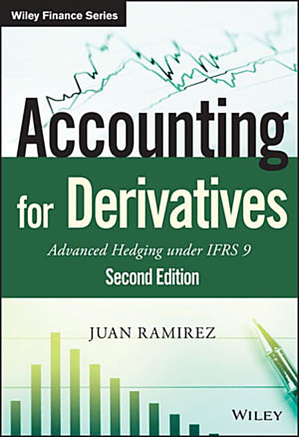 Image Result For Accounting For Derivatives Juan
