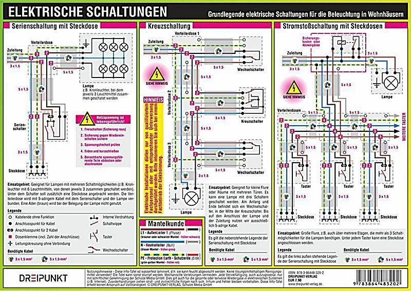 Großzügig Grundlegende Elektrische Hausverkabelung Zeitgenössisch ...