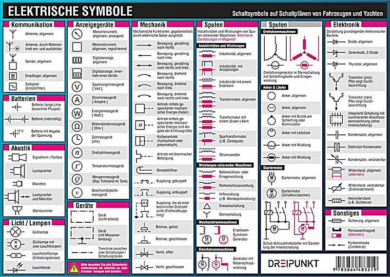 Elektrische Symbole, Infotafel Buch bei Weltbild.ch bestellen
