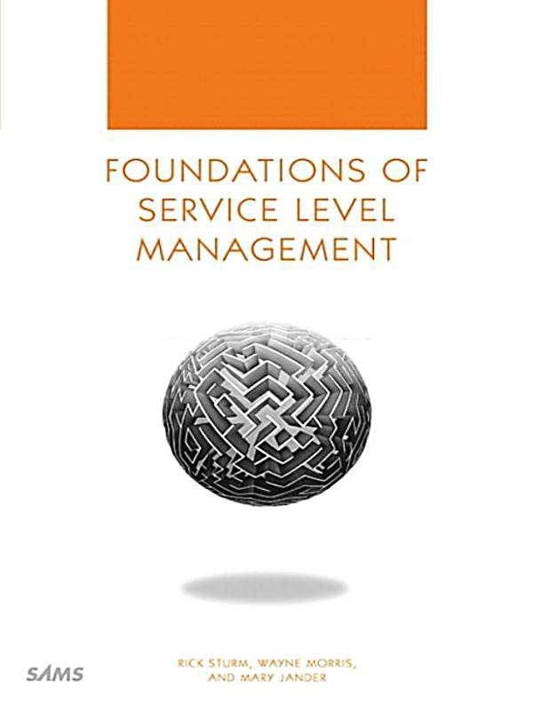 foundations of management Sterling helps establish and manage private foundations so that philanthropists can focus on what matters most: their philanthropy in addition to providing back office support, sterling serves as a trusted partner to philanthropists to help their ideals flourish and make a lasting impact.