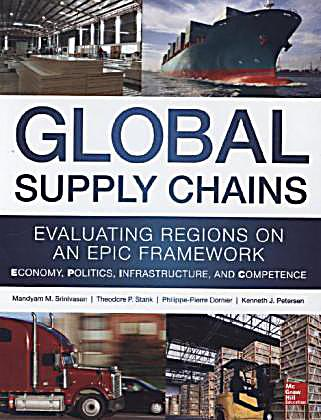 how to become a global supply chain manager