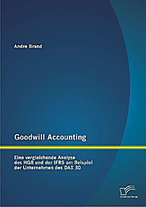 goodwill as an asset in accounting Goodwill is a type of intangible, or nonphysical, asset a business records on its balance sheet when it buys another company this account represents the premium a business pays for the acquired .