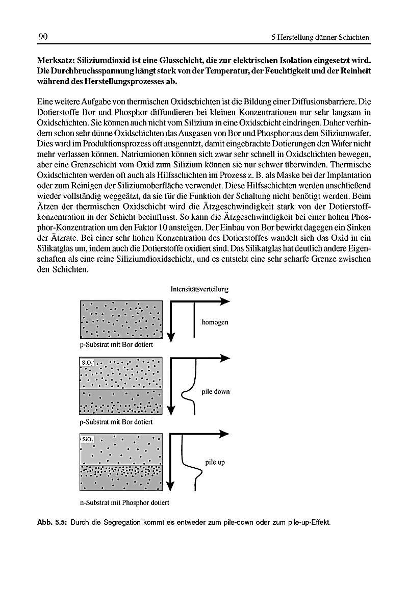 Grundlagen integrierter Schaltungen Buch portofrei - Weltbild.de