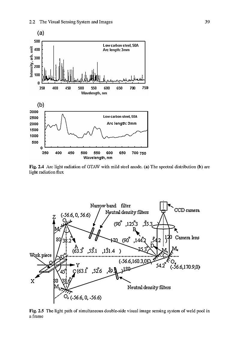 Intelligentized Methodology For Arc Welding Dynamical Processes Buch Diagram Produktdetailbild 4