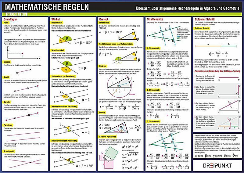 Mathematische Zeichen und Symbole, Info-Tafel Buch