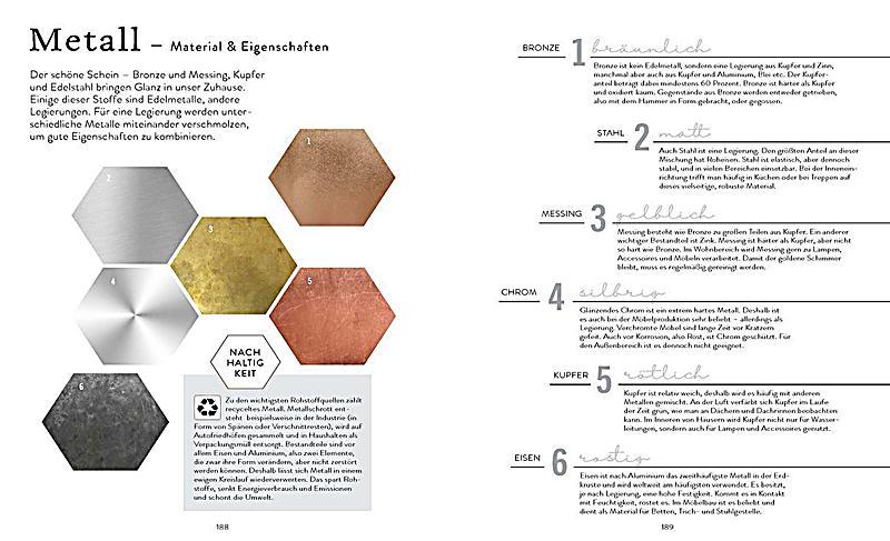 ... Mit Naturmaterialien Wohnen   Produktdetailbild 5 ...