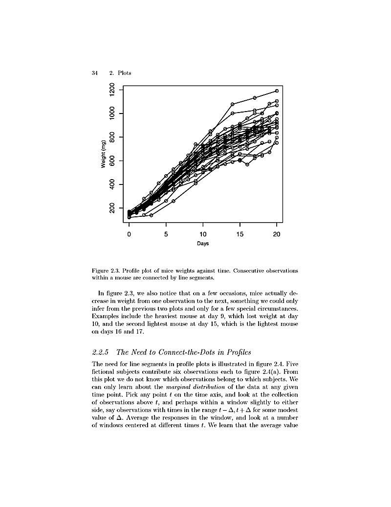 ebook Strategische Orientierungen