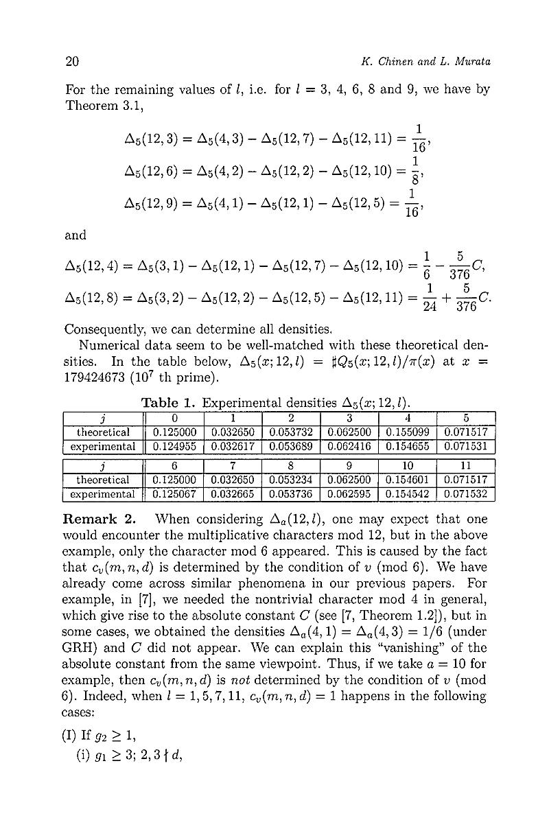 Number theory research papers