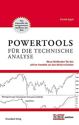Indikatoren für die technische Analyse. Ein technischer Indikator beruht auf einer mathematischen Berechnung mit den Wertpapierpreisen und/oder dem Volumen, um die Preise zu prognostizieren.