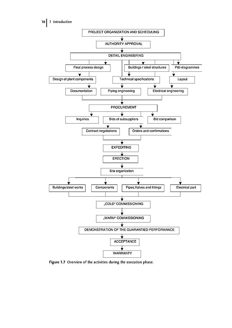 ebook les métiers de lassistance