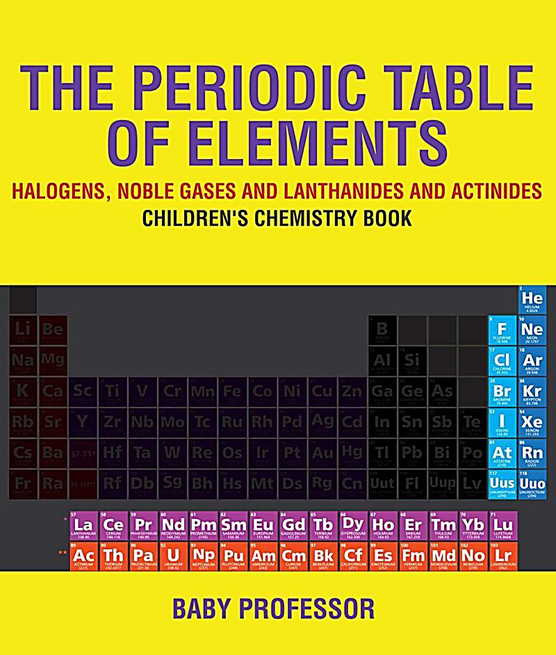 Periodic table of elements lanthanides