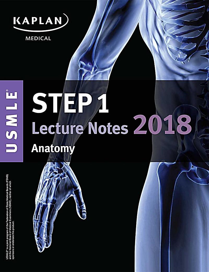 Anatomy usmle step 1