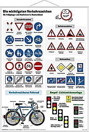 verkehrszeichen lernen fahrradpr252fung verkehrszeichen der