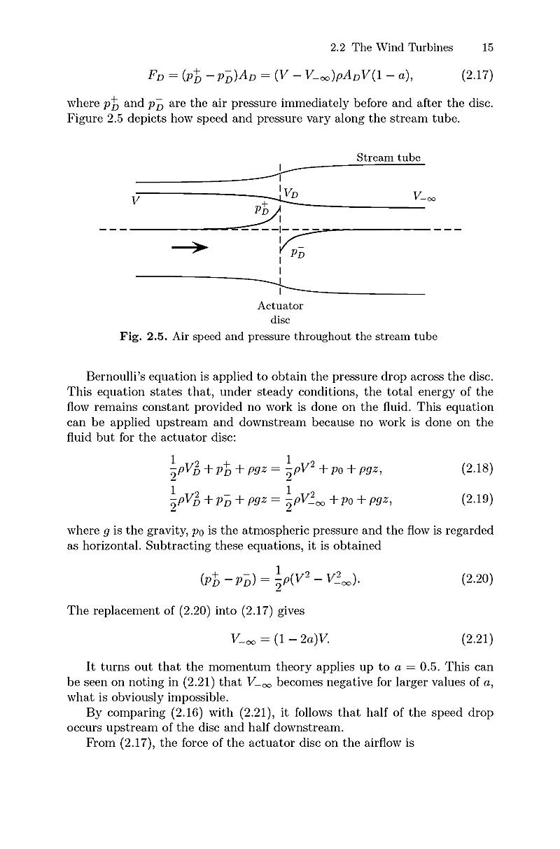 Wind Turbine Control Systems Principles Modelling And Gain Scheduling Design