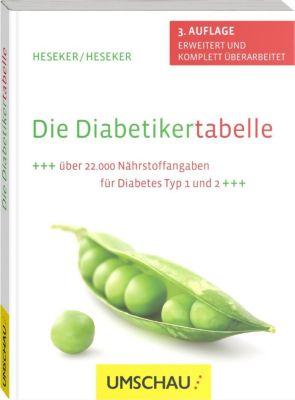 Die Diabetikertabelle, Beate Heseker, Helmut Heseker