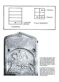Die Römische Armee - Produktdetailbild 5