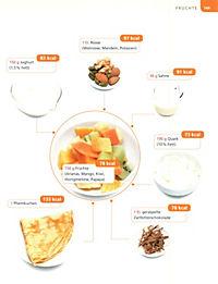 Die Schuhbeck-Diät - Produktdetailbild 10