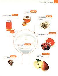 Die Schuhbeck-Diät - Produktdetailbild 3