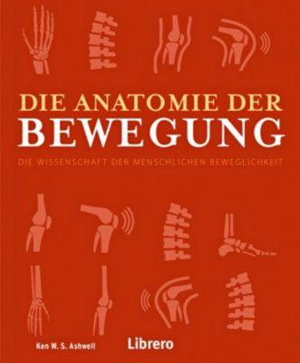 Funktionelle Anatomie, John Brewer