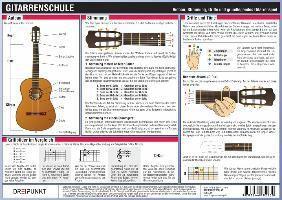 Gitarrenschule, Infotafel, Michael Schulze