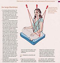 Mein Beckenbodenbuch, m. Übungskarten - Produktdetailbild 6