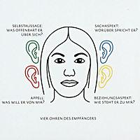 Miteinander reden, 4 Audio-CDs - Produktdetailbild 3