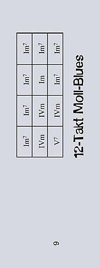 Notenchecker Blues-Akkorde für Gitarre, Mini-Fächer - Produktdetailbild 1