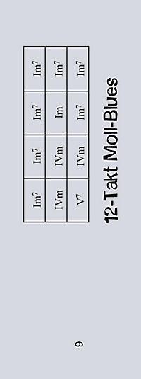 Notenchecker Blues-Akkorde für Gitarre, Mini-Fächer - Produktdetailbild 3