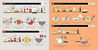 So geht Kochen! - Produktdetailbild 3