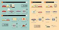 So geht Kochen! - Produktdetailbild 4