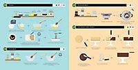 So geht Kochen! - Produktdetailbild 6