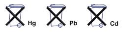Kennzeichen schadstoffhaltiger Batterien