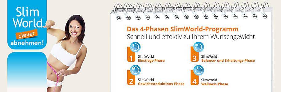 Warum funktioniert SlimWorld?  Tolle Angebote bei Weltbild entdecken