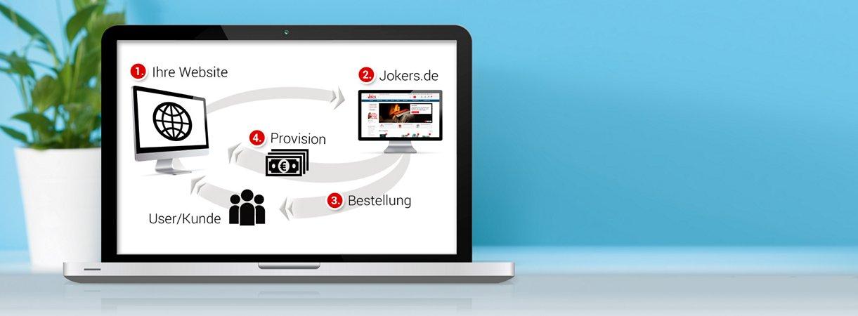 Das Partnerprogramm von Jokers.de
