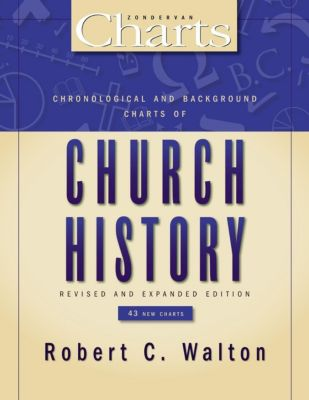 60-Second Scholar Series: Chronological and Background Charts of Church History, Robert C. Walton