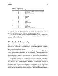 Agile Software Engineering Development - Produktdetailbild 1