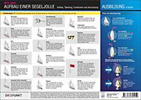 Aufbau einer Segeljolle, Info-Tafel - Produktdetailbild 2
