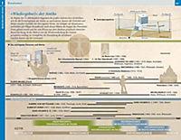 Baedeker Florenz - Produktdetailbild 2