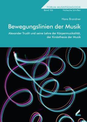 Bewegungslinien der Musik, Hans Brandner