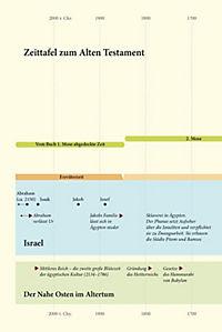 Bibelausgaben: Elberfelder Bibel - Standardausgabe, ital. Kunstleder, schwarz, mit Reissverschluss - Produktdetailbild 1