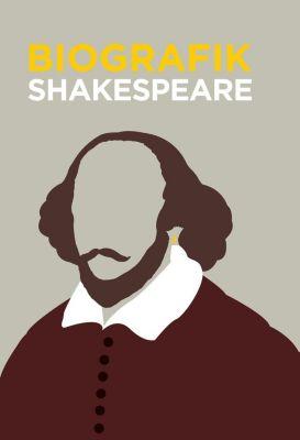 Biografik Shakespeare - Viv Croot pdf epub