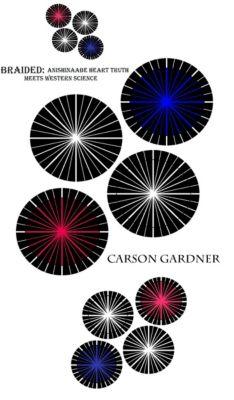Braided: Anishinaabe Heart Truth Meets Western Science, Carson Gardner