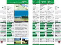 Campingführer Alpen 2019 - Produktdetailbild 6