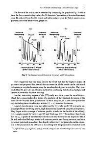 Computational Intelligence in Economics and Finance - Produktdetailbild 2
