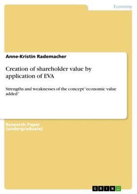 Creation of shareholder value by application of EVA, Anne-Kristin Rademacher