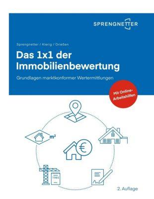 Das 1x1 der Immobilienbewertung, Hans Otto Sprengnetter, Jochem Kierig, Sebastian Drießen