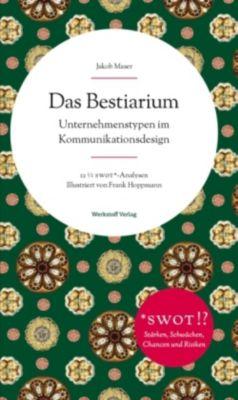 Das Bestiarium - Unternehmenstypen im Kommunikationsdesign, Jakob Maser