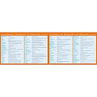 Das Vitalpflasterbuch - Produktdetailbild 2