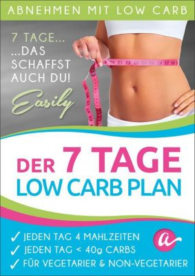 Der 7 Tage Low Carb Plan, Atkins Diaetplan.de
